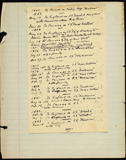List of the many trips made to England by Sandford Fleming